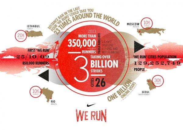 Nike's We Run Lagos